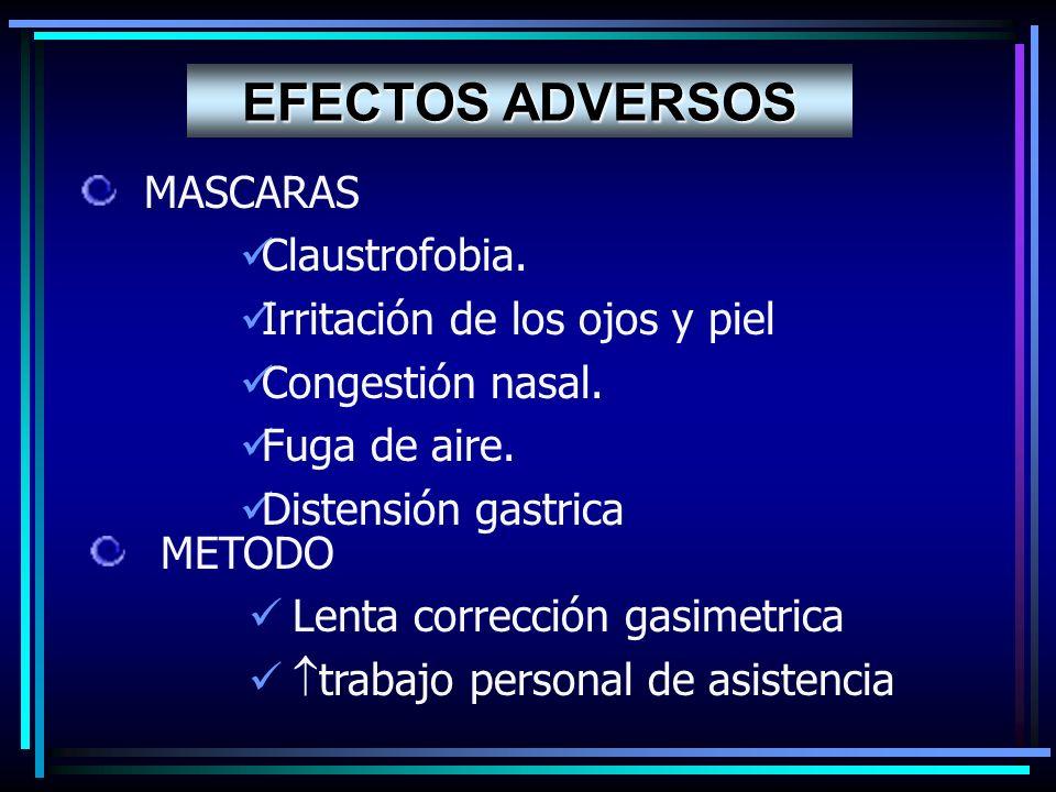 METODO Lenta corrección gasimetrica trabajo personal de asistencia EFECTOS ADVERSOS MASCARAS Claustrofobia. Irritación de los ojos y piel Congestión n