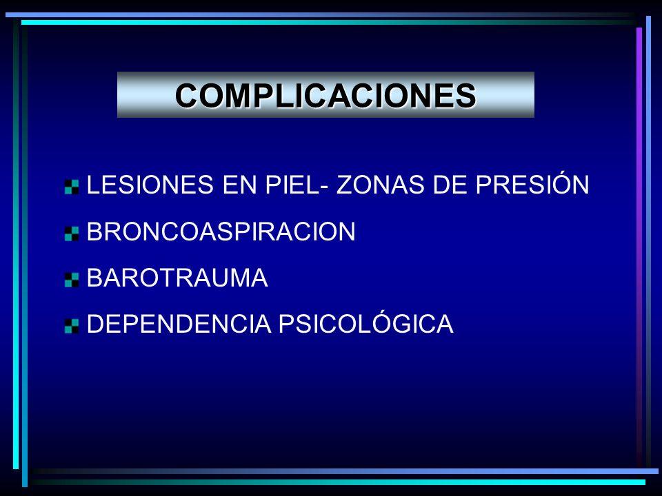 LESIONES EN PIEL- ZONAS DE PRESIÓN BRONCOASPIRACION BAROTRAUMA DEPENDENCIA PSICOLÓGICA COMPLICACIONES