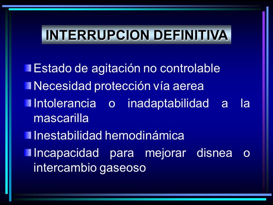 Estado de agitación no controlable Necesidad protección vía aerea Intolerancia o inadaptabilidad a la mascarilla Inestabilidad hemodinámica Incapacida