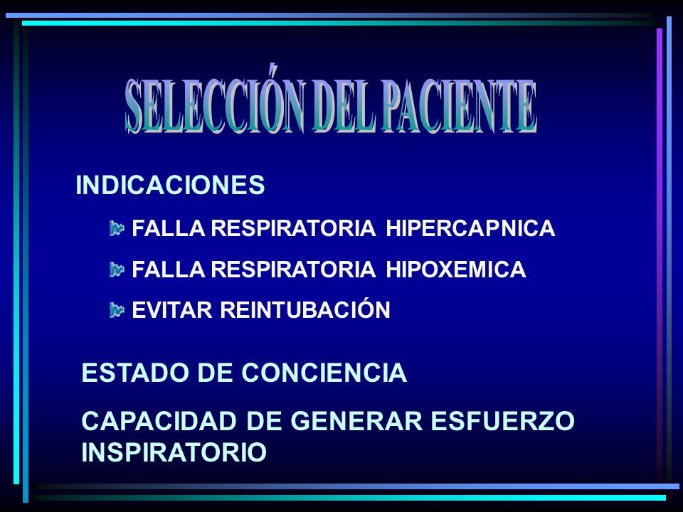 INDICACIONES FALLA RESPIRATORIA HIPERCAPNICA FALLA RESPIRATORIA HIPOXEMICA EVITAR REINTUBACIÓN ESTADO DE CONCIENCIA CAPACIDAD DE GENERAR ESFUERZO INSP