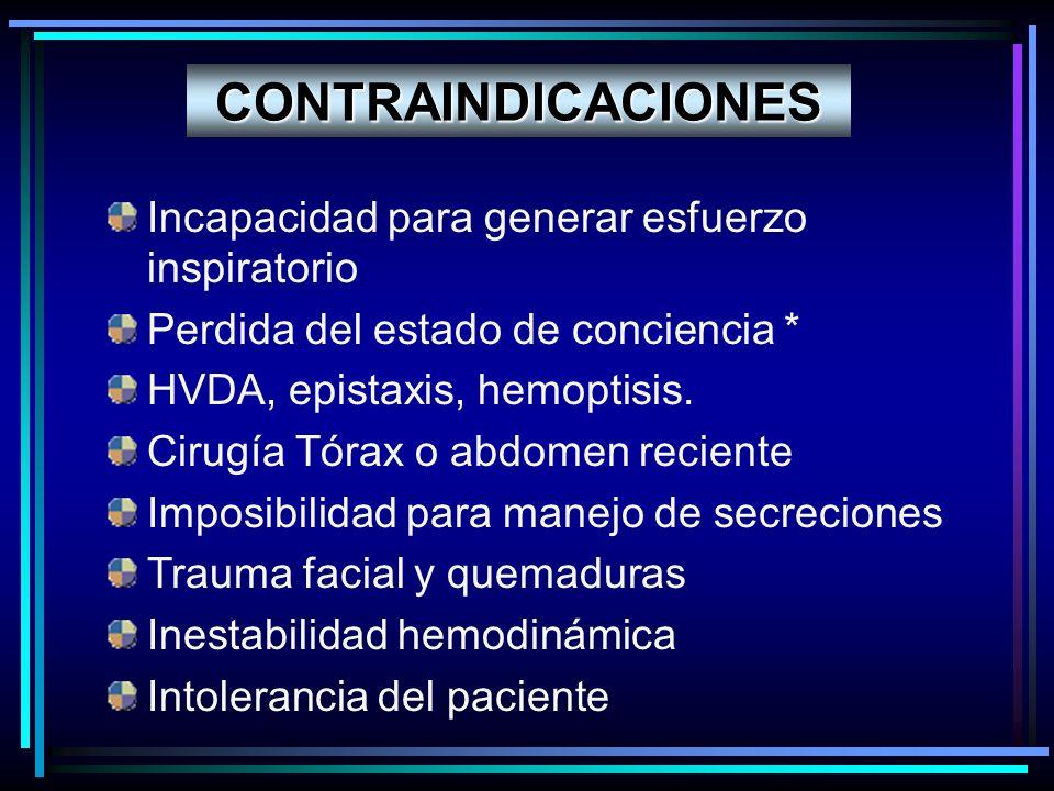 Incapacidad para generar esfuerzo inspiratorio Perdida del estado de conciencia * HVDA, epistaxis, hemoptisis. Cirugía Tórax o abdomen reciente Imposi