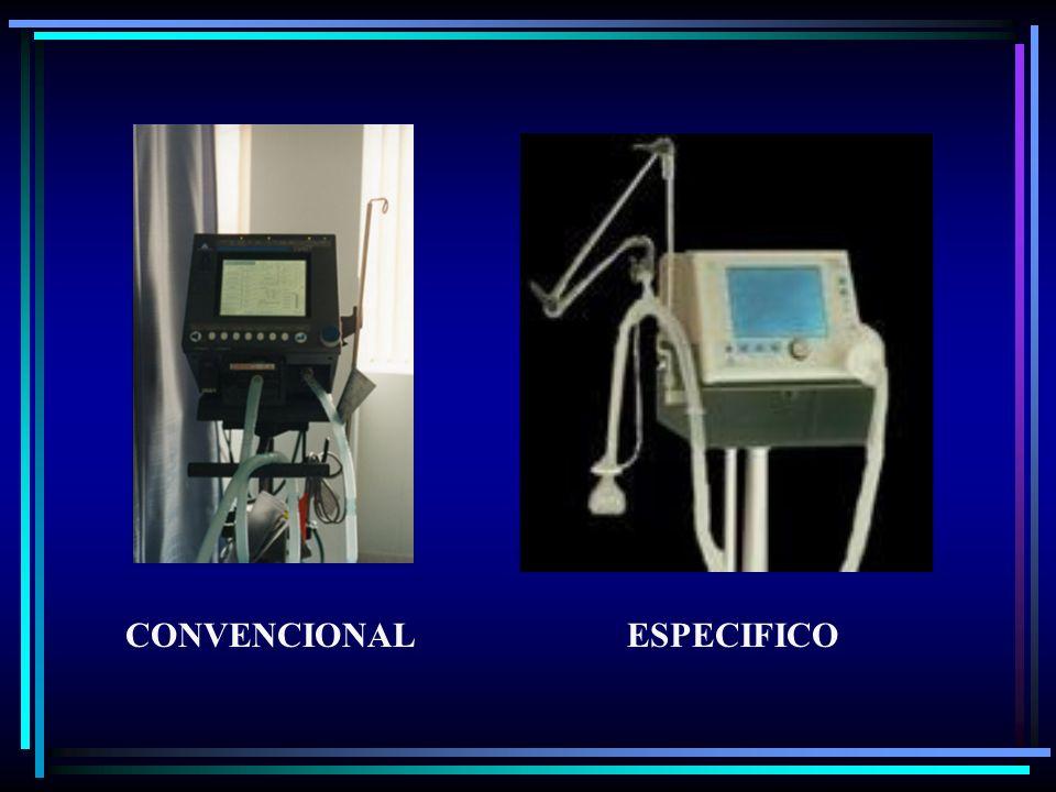 METODO Lenta corrección gasimetrica trabajo personal de asistencia EFECTOS ADVERSOS MASCARAS Claustrofobia.