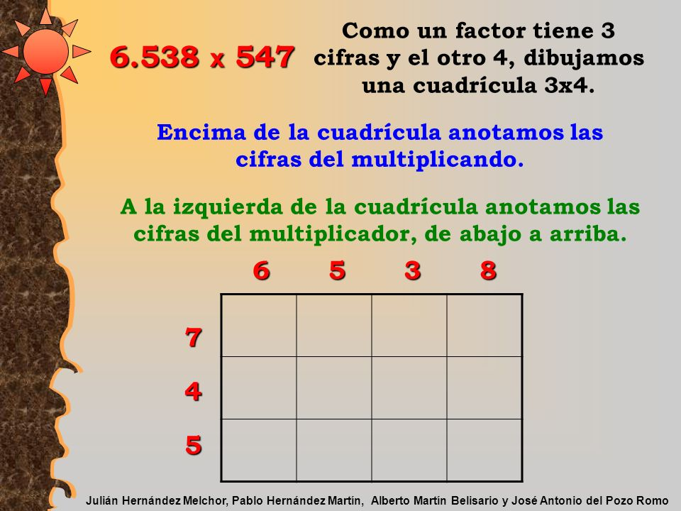 A la izquierda de la cuadrícula anotamos las cifras del multiplicador, de abajo a arriba.74 5 6538 Como un factor tiene 3 cifras y el otro 4, dibujamos una cuadrícula 3x4.