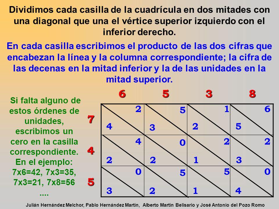 En cada casilla escribimos el producto de las dos cifras que encabezan la línea y la columna correspondiente; la cifra de las decenas en la mitad inferior y la de las unidades en la mitad superior.