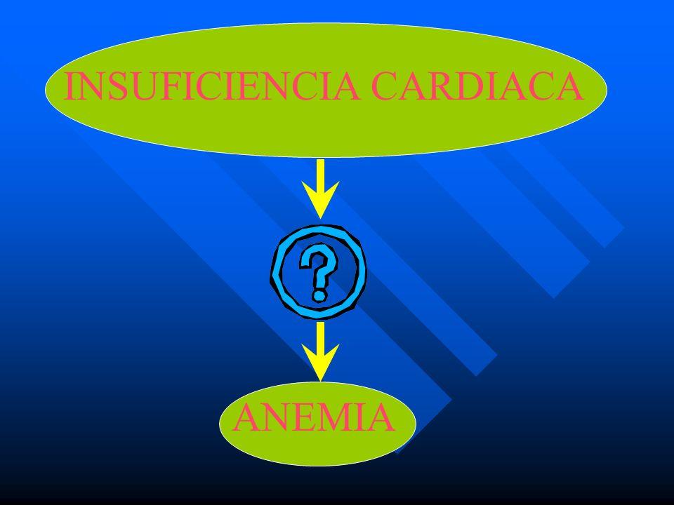 INSUFICIENCIA CARDIACA ANEMIA