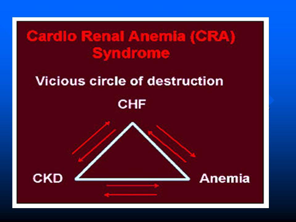 Fisiopatología I 7-11 Disminución de absorción intestinal Disminución de absorción intestinal Hemodilución y Sistema Ren-AT-Ald Hemodilución y Sistema