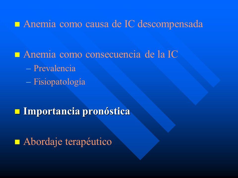 Anemia como causa de IC descompensada Anemia como consecuencia de la IC – –Prevalencia – –Fisiopatología Importancia pronóstica Importancia pronóstica