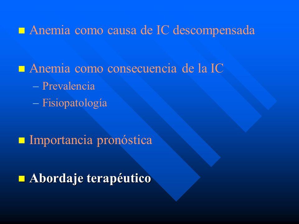 Anemia como causa de IC descompensada Anemia como consecuencia de la IC – –Prevalencia – –Fisiopatología Importancia pronóstica Abordaje terapéutico A