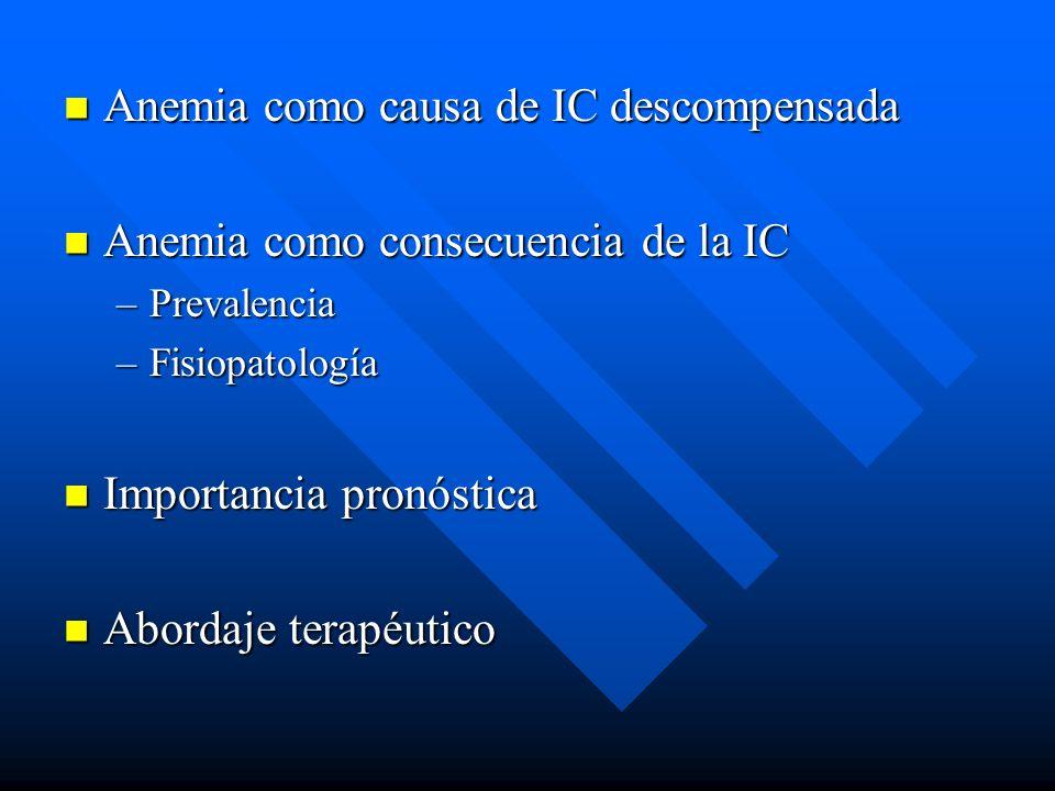 Anemia como causa de IC descompensada Anemia como causa de IC descompensada Anemia como consecuencia de la IC Anemia como consecuencia de la IC –Preva