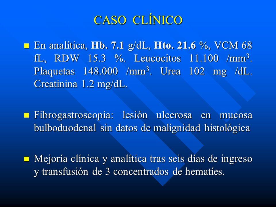 CASO CLÍNICO En analítica, Hb. 7.1 g/dL, Hto. 21.6 %, VCM 68 fL, RDW 15.3 %. Leucocitos 11.100 /mm 3. Plaquetas 148.000 /mm 3. Urea 102 mg /dL. Creati