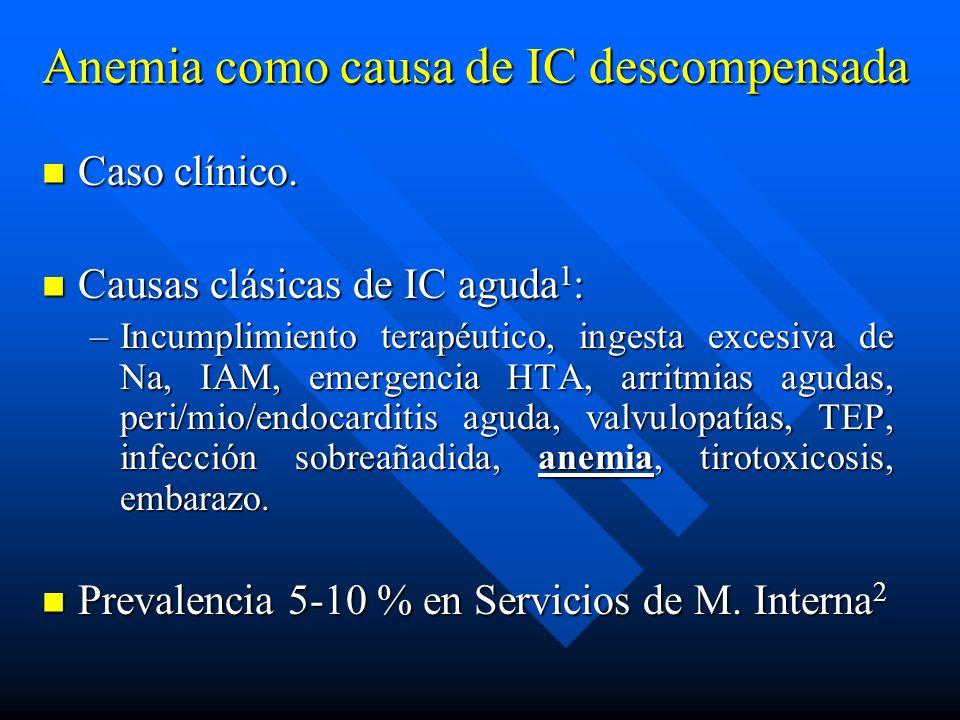 Anemia como causa de IC descompensada Caso clínico. Caso clínico. Causas clásicas de IC aguda 1 : Causas clásicas de IC aguda 1 : –Incumplimiento tera