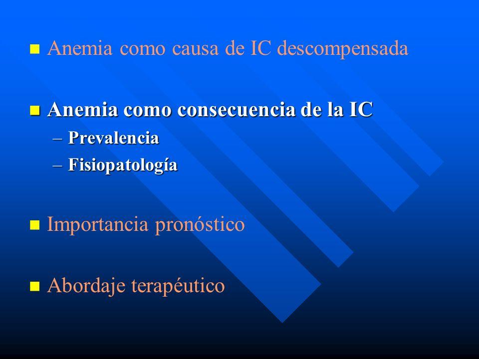 Anemia como causa de IC descompensada Anemia como consecuencia de la IC Anemia como consecuencia de la IC –Prevalencia –Fisiopatología Importancia pro