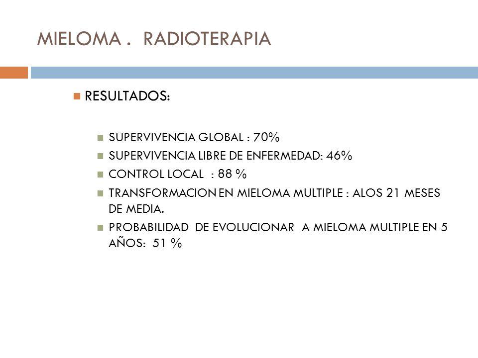 MIELOMA. RADIOTERAPIA RESULTADOS: SUPERVIVENCIA GLOBAL : 70% SUPERVIVENCIA LIBRE DE ENFERMEDAD: 46% CONTROL LOCAL : 88 % TRANSFORMACION EN MIELOMA MUL