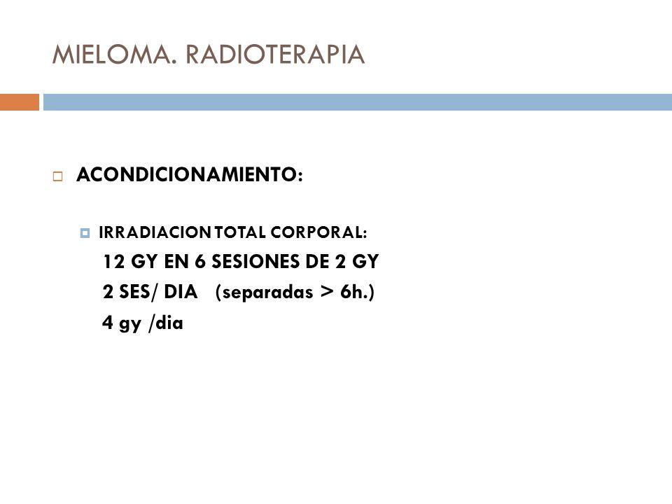 MIELOMA. RADIOTERAPIA ACONDICIONAMIENTO: IRRADIACION TOTAL CORPORAL: 12 GY EN 6 SESIONES DE 2 GY 2 SES/ DIA (separadas > 6h.) 4 gy /dia