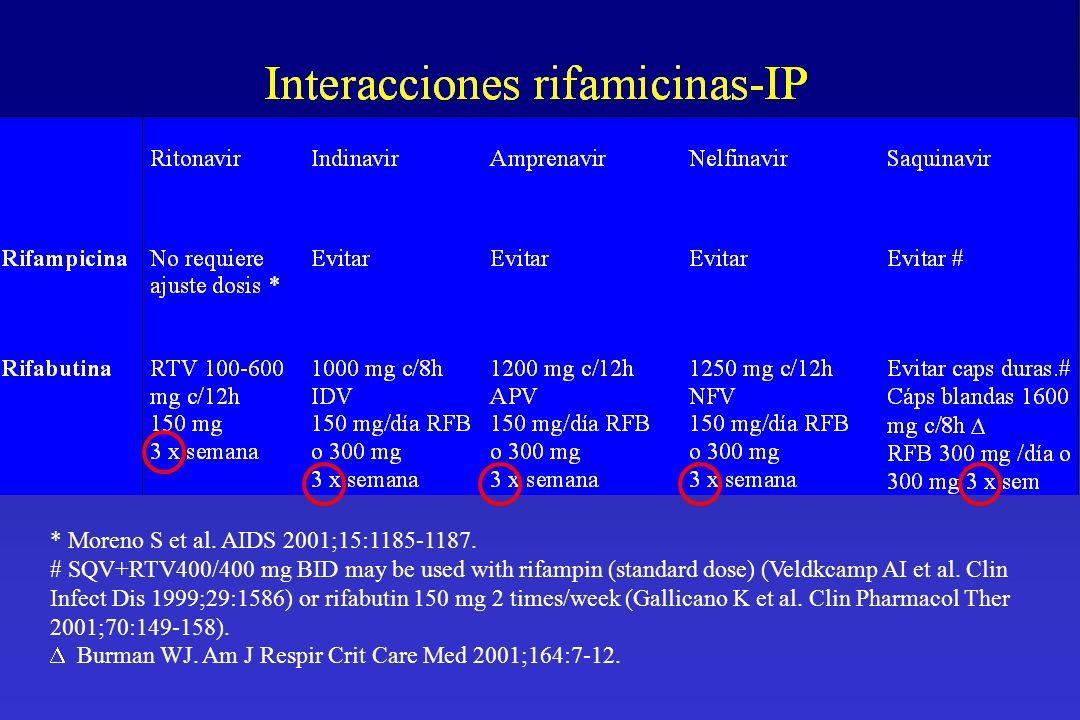 * Moreno S et al. AIDS 2001;15:1185-1187. # SQV+RTV400/400 mg BID may be used with rifampin (standard dose) (Veldkcamp AI et al. Clin Infect Dis 1999;