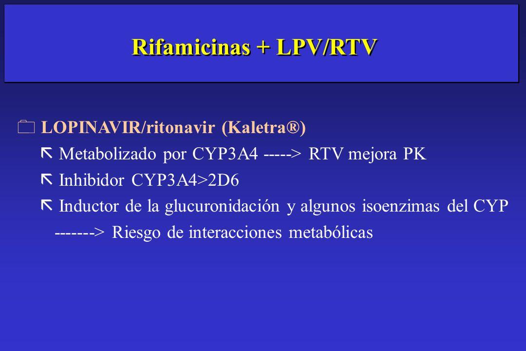 0 LOPINAVIR/ritonavir (Kaletra®) ã Metabolizado por CYP3A4 -----> RTV mejora PK ã Inhibidor CYP3A4>2D6 ã Inductor de la glucuronidación y algunos isoe