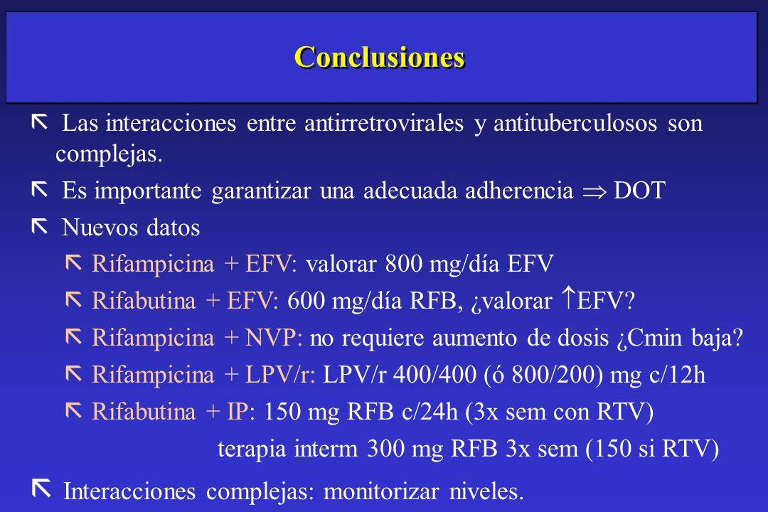 Conclusiones ã Las interacciones entre antirretrovirales y antituberculosos son complejas. ã Es importante garantizar una adecuada adherencia DOT ã Nu