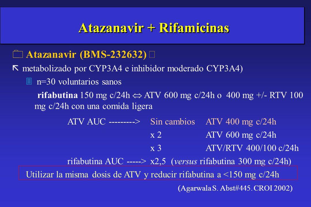 Rifampicina + NVP (II) 0 Estudio español multicéntrico observ.