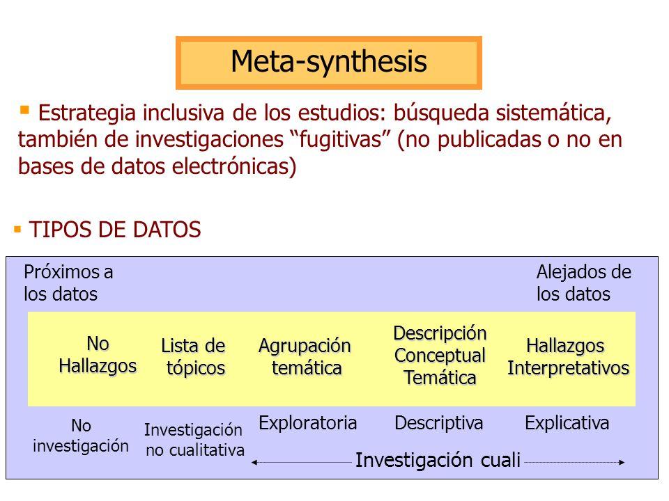 Estrategia inclusiva de los estudios: búsqueda sistemática, también de investigaciones fugitivas (no publicadas o no en bases de datos electrónicas) T