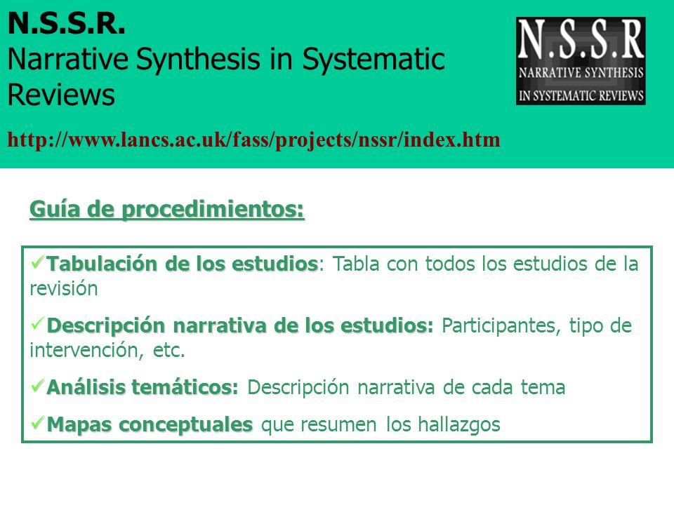 Tabulación de los estudios Tabulación de los estudios: Tabla con todos los estudios de la revisión Descripción narrativa de los estudios Descripción n