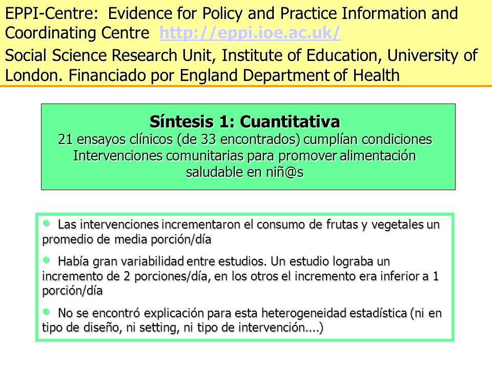 Síntesis 1: Cuantitativa 21 ensayos clínicos (de 33 encontrados) cumplían condiciones Intervenciones comunitarias para promover alimentación saludable