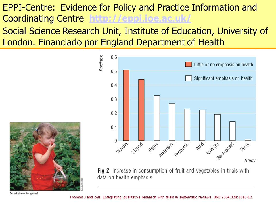 EPPI-Centre: Evidence for Policy and Practice Information and Coordinating Centre http://eppi.ioe.ac.uk/ http://eppi.ioe.ac.uk/ Social Science Researc