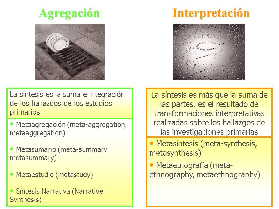Identificación y agrupación de los hallazgos de los estudios primarios (constructos de primer y segundo orden) Construcción de conceptos teóricos o interpretaciones de 3er orden Presencia (y tipo) o ausencia de cada concepto en los estudios y síntesis de cada concepto Síntesis con una línea teórica argumental interpretativa creada con los diferentes conceptos teóricos Meta-synthesis Meta-ethnografy Meta-aggregation Meta-summary Identificación y agrupación de los hallazgos de los estudios primarios (constructos de primer y segundo orden) Agrupación de los hallazgos por temas y similitudes Análisis de cada categoría temática.