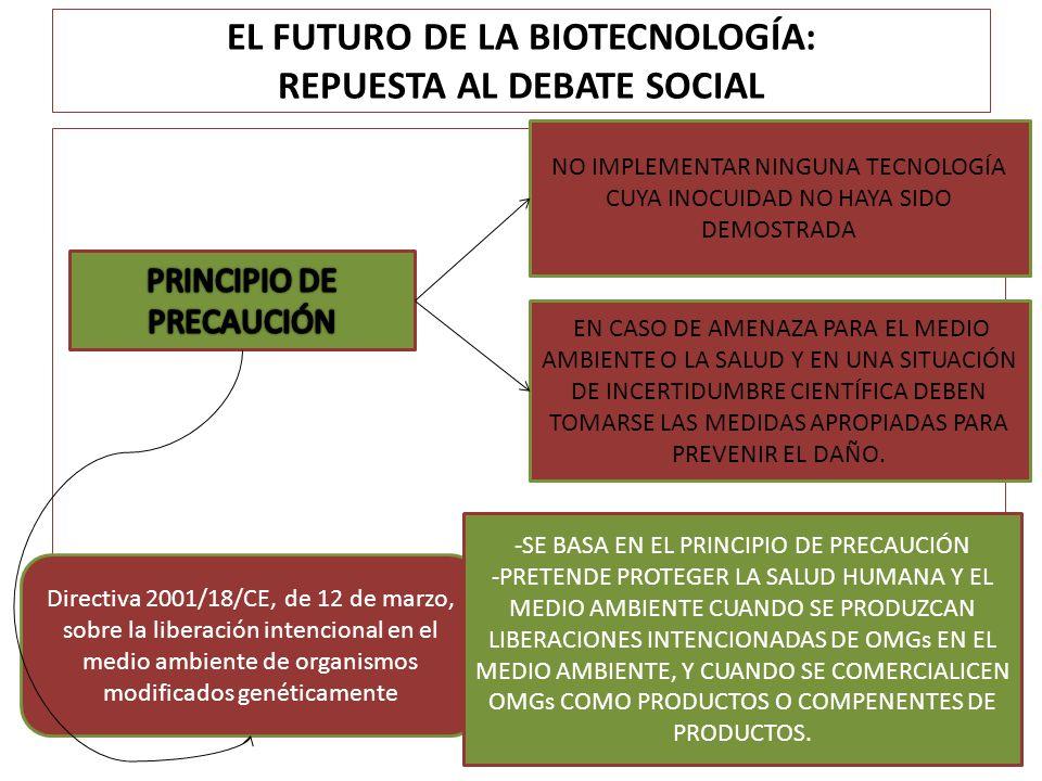 EL FUTURO DE LA BIOTECNOLOGÍA: REPUESTA AL DEBATE SOCIAL EN CASO DE AMENAZA PARA EL MEDIO AMBIENTE O LA SALUD Y EN UNA SITUACIÓN DE INCERTIDUMBRE CIEN