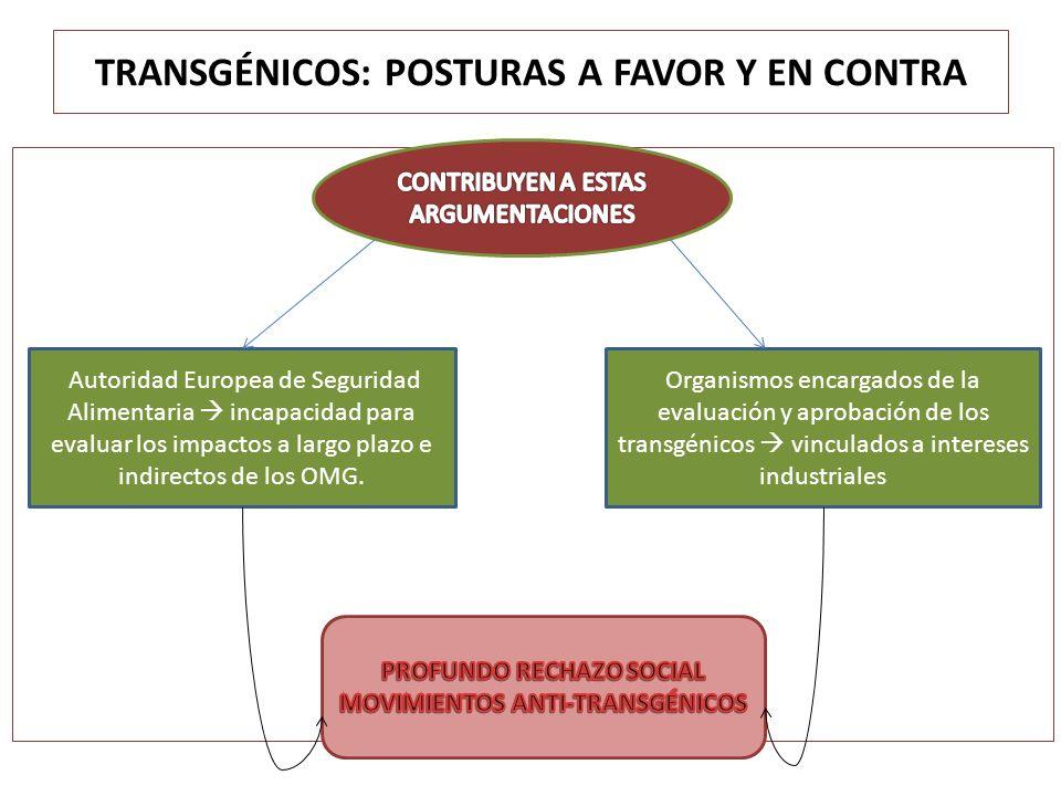 TRANSGÉNICOS: POSTURAS A FAVOR Y EN CONTRA Autoridad Europea de Seguridad Alimentaria incapacidad para evaluar los impactos a largo plazo e indirectos