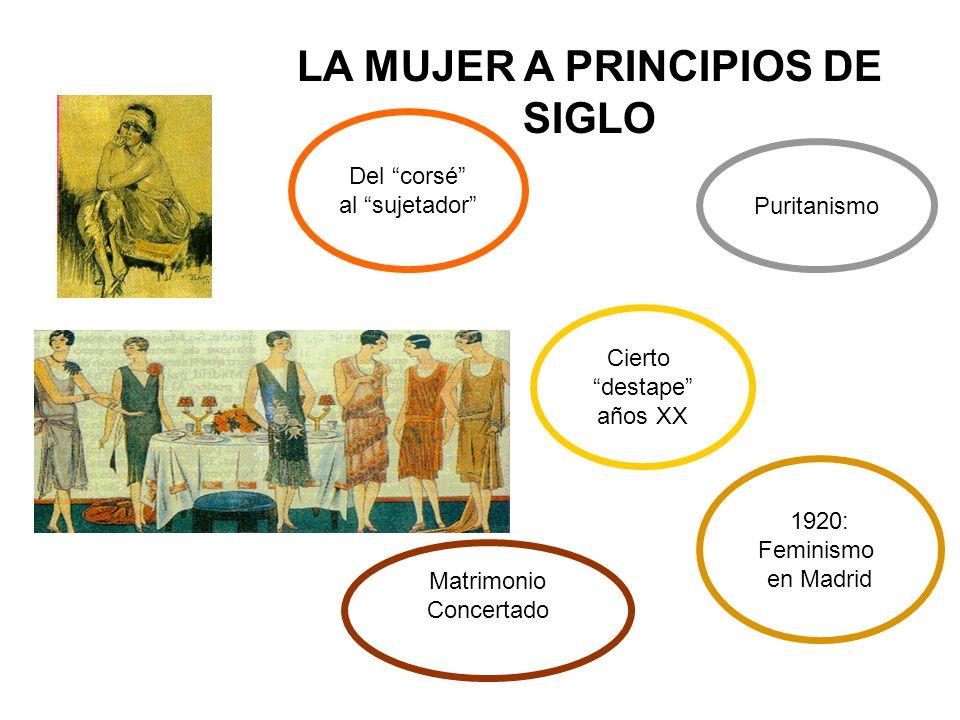 LA MUJER A PRINCIPIOS DE SIGLO Puritanismo Cierto destape años XX Del corsé al sujetador Matrimonio Concertado 1920: Feminismo en Madrid