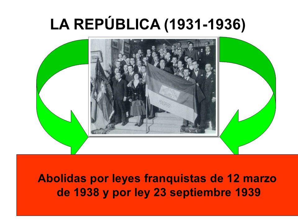 LA REPÚBLICA (1931-1936) Ley 28 junio 1932: de matrimonio civil obligatorio Ley de divorcio Abolidas por leyes franquistas de 12 marzo de 1938 y por l