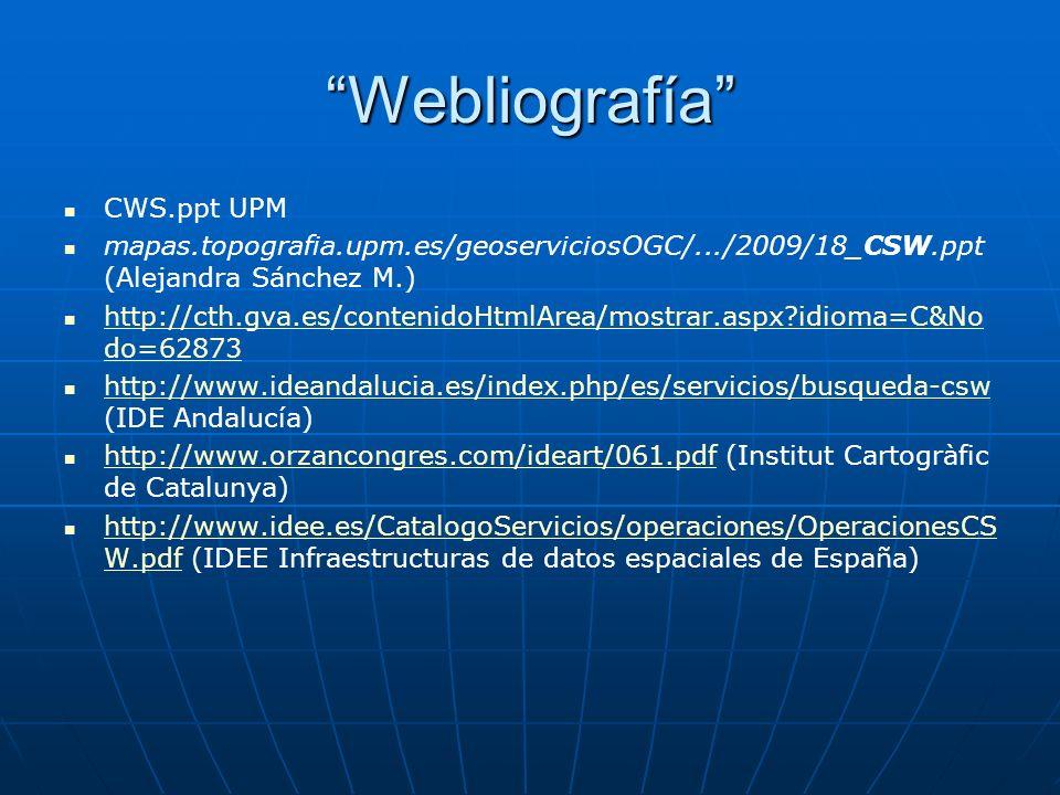 Webliografía CWS.ppt UPM mapas.topografia.upm.es/geoserviciosOGC/.../2009/18_CSW.ppt (Alejandra Sánchez M.) http://cth.gva.es/contenidoHtmlArea/mostra