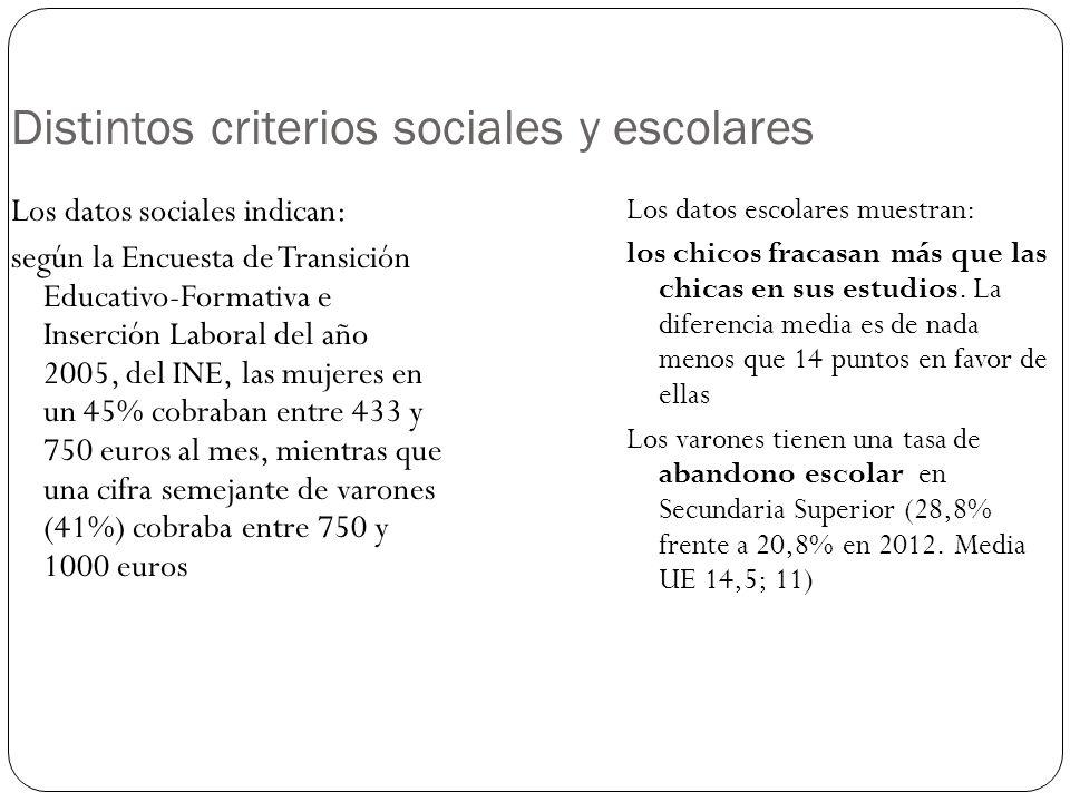 La manipulación de PISA Por otra parte, el Informe PISA 2009 arroja unos resultados para España que ponen de relieve el nivel insuficiente obtenido en comprensión lectora, competencia matemática y competencia científica, muy alejado del promedio de los países de la OCDE.
