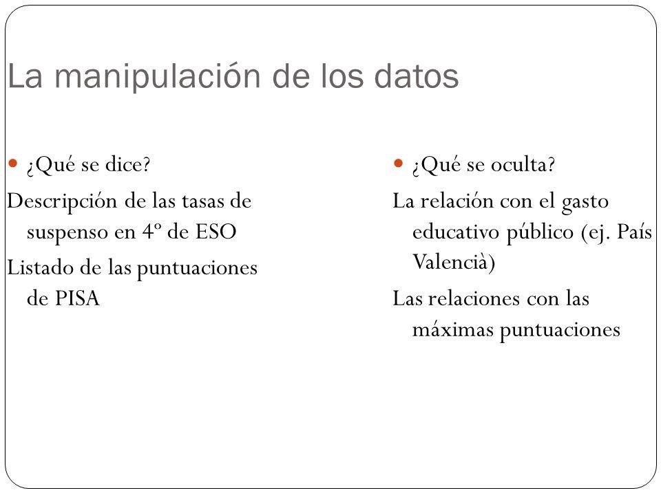 Los objetivos y los itinerarios Objetivos: Artículos 17 y 18 del borrador de la LOMCE ¿Por qué se determinan asignaturas como Ciencias Sociales y no Conocimiento del medio en Primaria.
