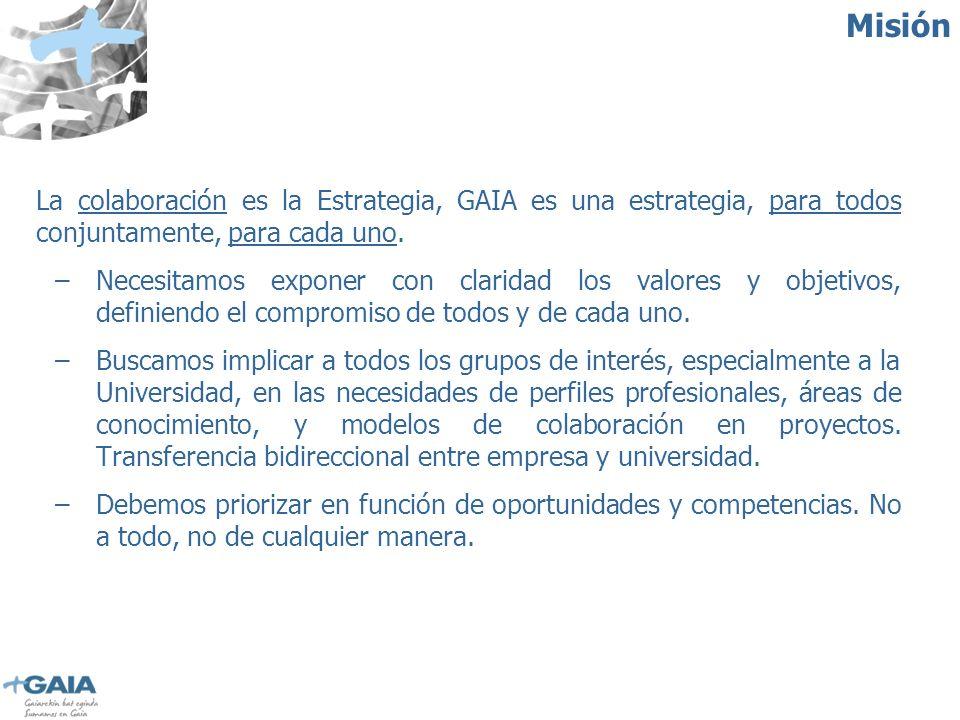 Misión La colaboración es la Estrategia, GAIA es una estrategia, para todos conjuntamente, para cada uno.