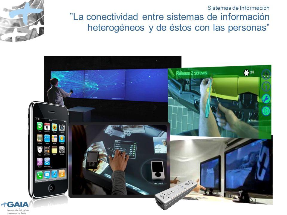 Sistemas de Información La conectividad entre sistemas de información heterogéneos y de éstos con las personas