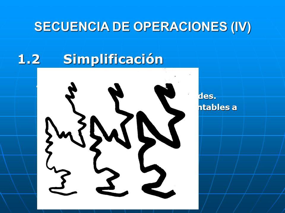 SECUENCIA DE OPERACIONES (IV) 1.2 Simplificación ACTUACIONES: Eliminar pequeñas irregularidades. Eliminar pequeñas irregularidades. Conservar espacios
