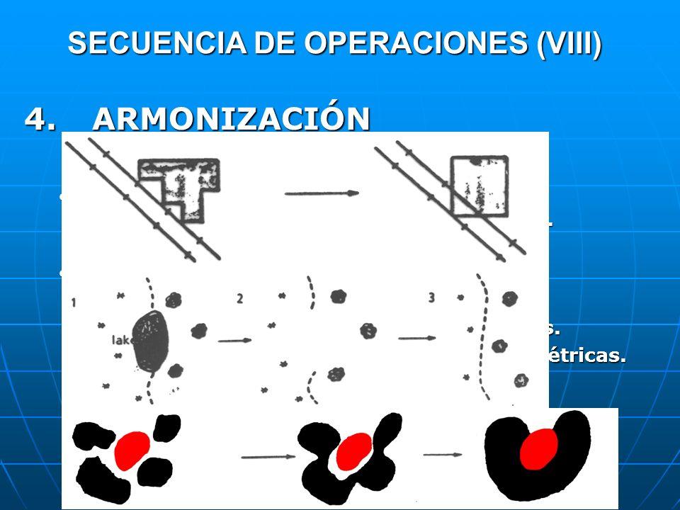 SECUENCIA DE OPERACIONES (VIII) 4. ARMONIZACIÓN OBJETIVO:conservar la homogeneidad y coherencia de las actuaciones.OBJETIVO:conservar la homogeneidad