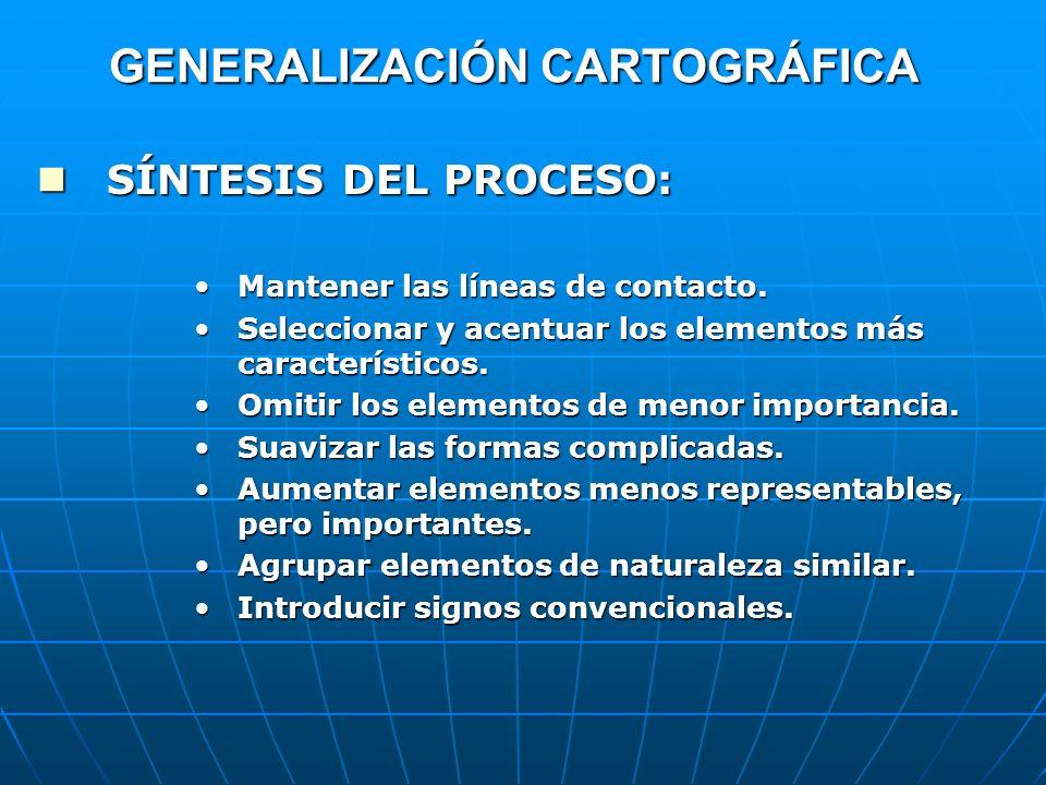 GENERALIZACIÓN CARTOGRÁFICA SÍNTESIS DEL PROCESO: SÍNTESIS DEL PROCESO: Mantener las líneas de contacto.Mantener las líneas de contacto. Seleccionar y