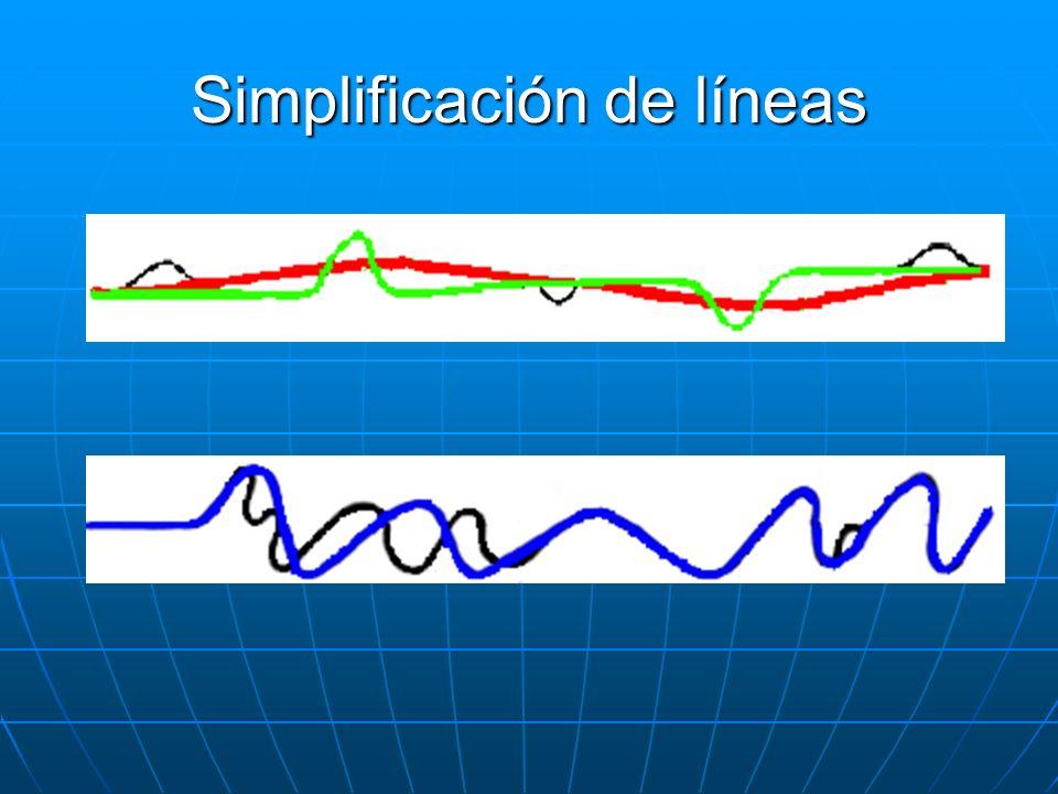 Simplificación de líneas
