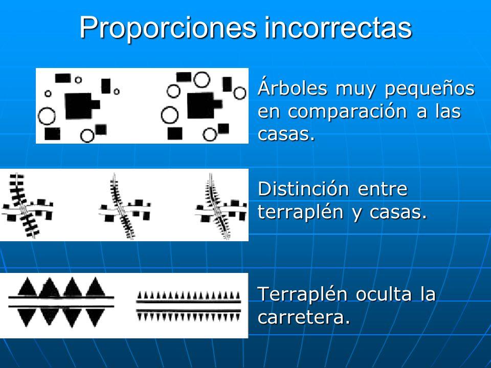 Proporciones incorrectas Árboles muy pequeños en comparación a las casas. Distinción entre terraplén y casas. Terraplén oculta la carretera.