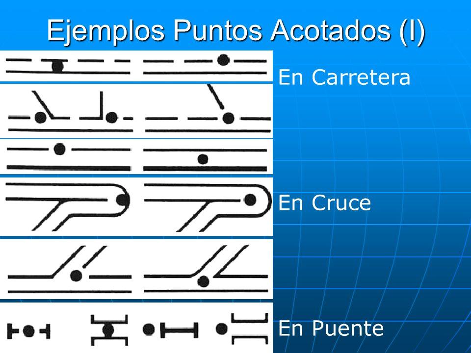 Ejemplos Puntos Acotados (I) En Carretera En Cruce En Puente