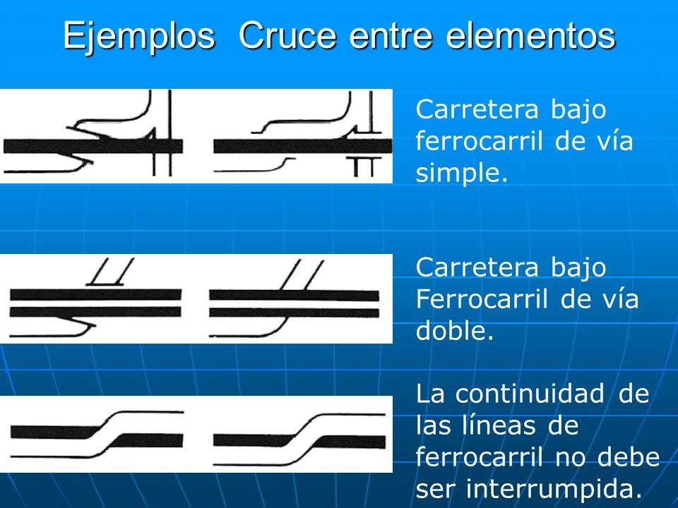 Ejemplos Cruce entre elementos Carretera bajo ferrocarril de vía simple. Carretera bajo Ferrocarril de vía doble. La continuidad de las líneas de ferr