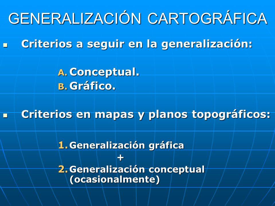 GENERALIZACIÓN CARTOGRÁFICA Criterios a seguir en la generalización: Criterios a seguir en la generalización: A. Conceptual. B. Gráfico. Criterios en