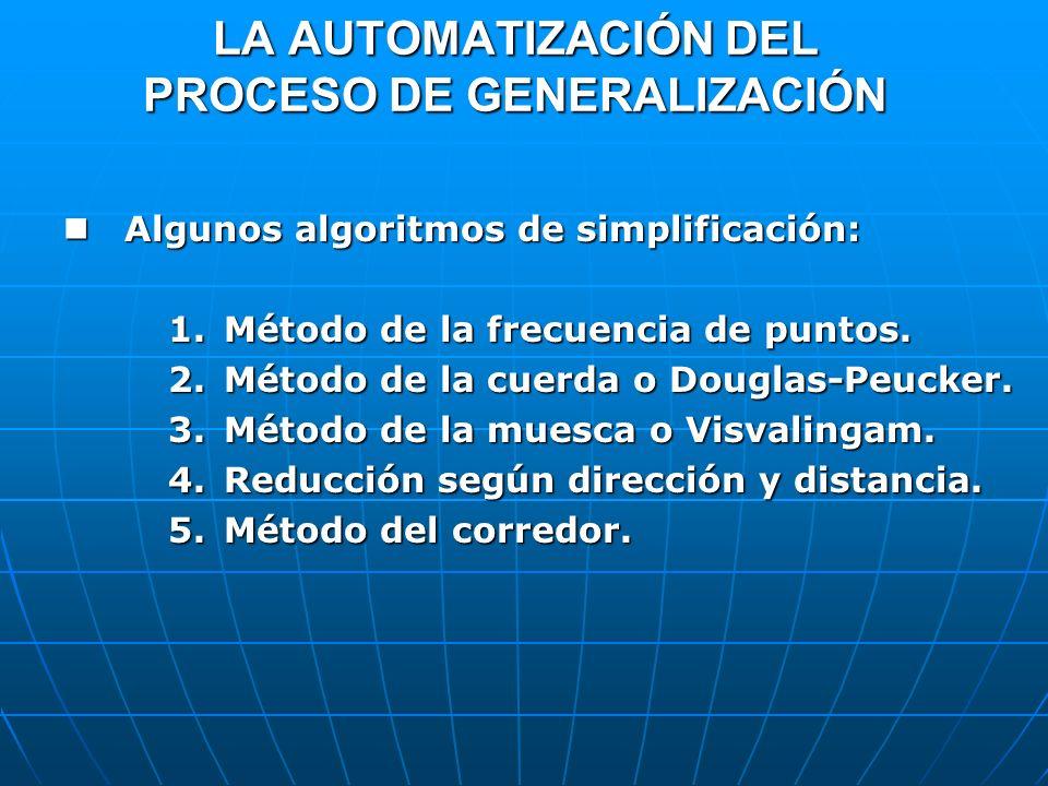 LA AUTOMATIZACIÓN DEL PROCESO DE GENERALIZACIÓN Algunos algoritmos de simplificación: Algunos algoritmos de simplificación: 1. Método de la frecuencia