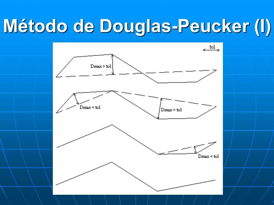 Método de Douglas Peucker (I)