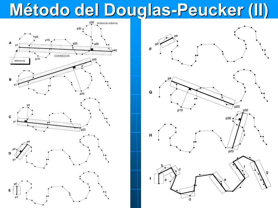 Método del Douglas Peucker (II)