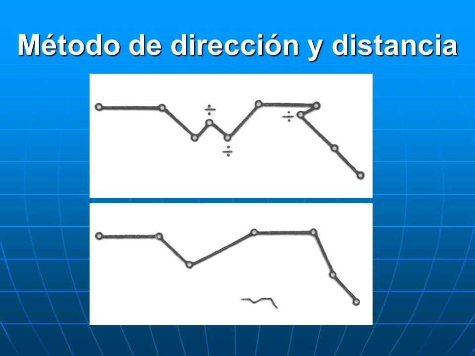 Método de dirección y distancia