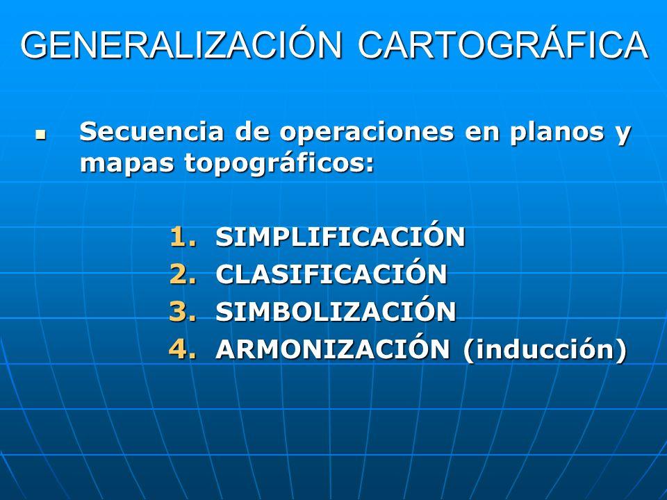 GENERALIZACIÓN CARTOGRÁFICA Secuencia de operaciones en planos y mapas topográficos: Secuencia de operaciones en planos y mapas topográficos: 1. SIMPL