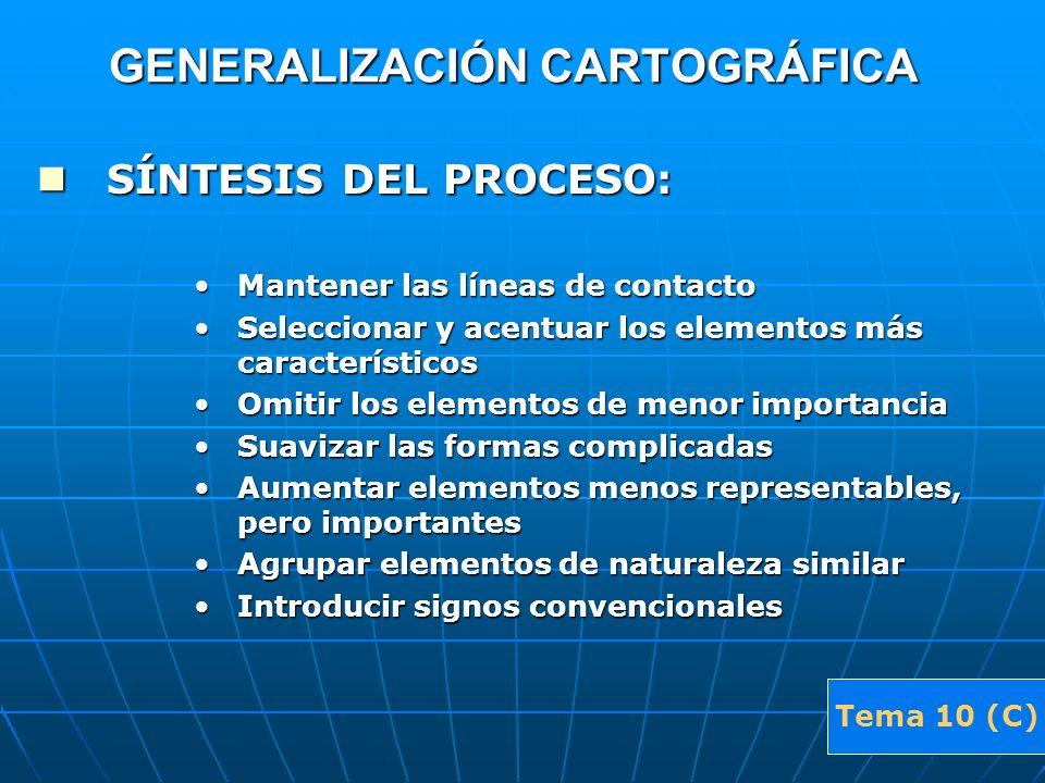 GENERALIZACIÓN CARTOGRÁFICA SÍNTESIS DEL PROCESO: SÍNTESIS DEL PROCESO: Mantener las líneas de contactoMantener las líneas de contacto Seleccionar y a